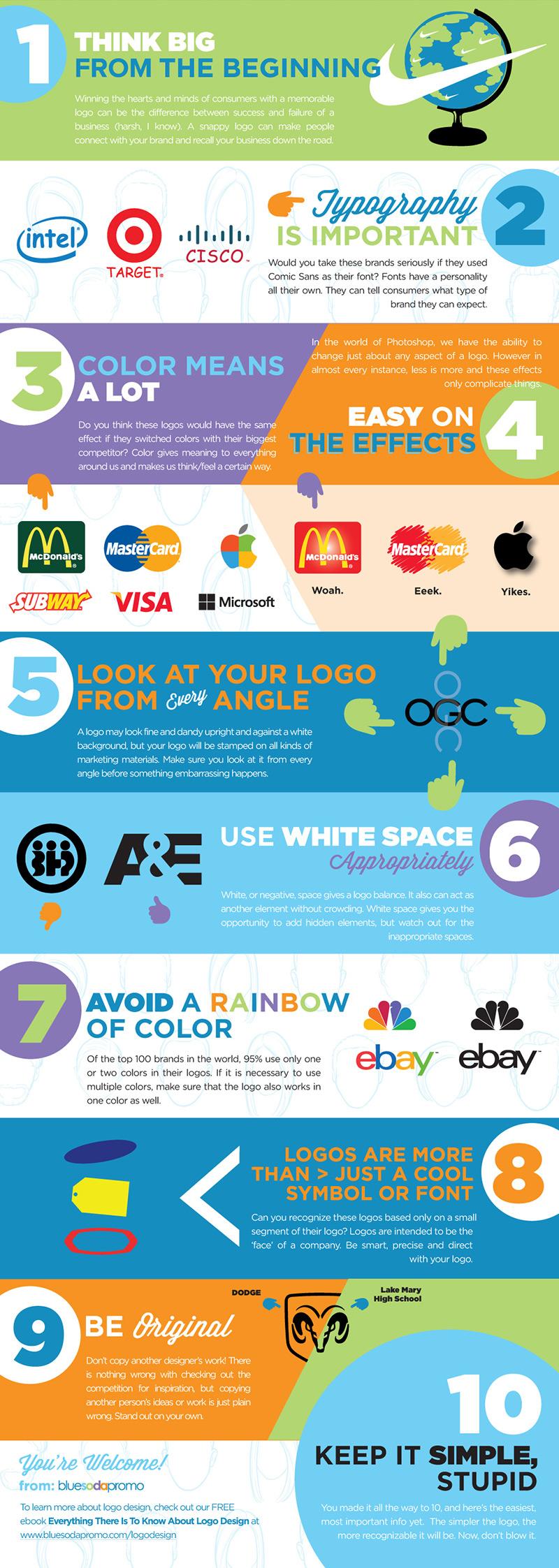 10-things-logo-design