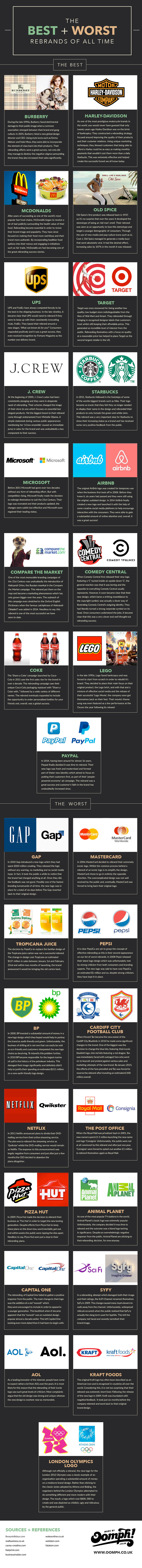 best-worst-business-rebands-infographic