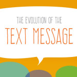 Evolution of Text Messaging in Business (Infographic)
