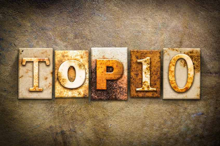 Top 10 Businessing Articles for the First Quarter of 2016