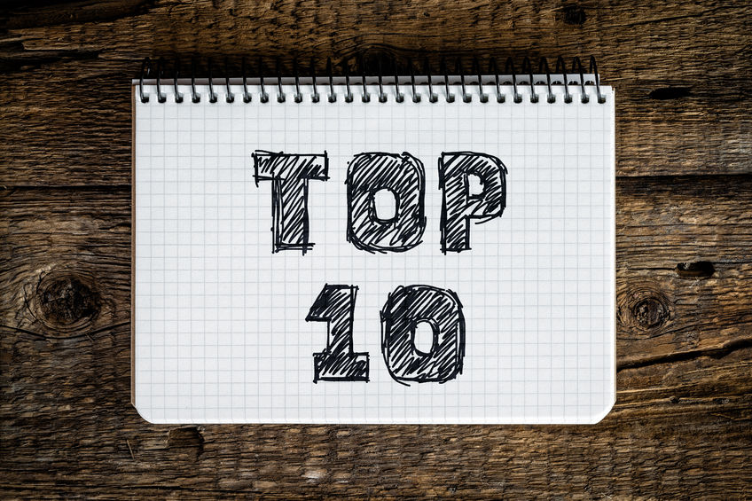 Top 10 Businessing Articles from the First Quarter of 2017
