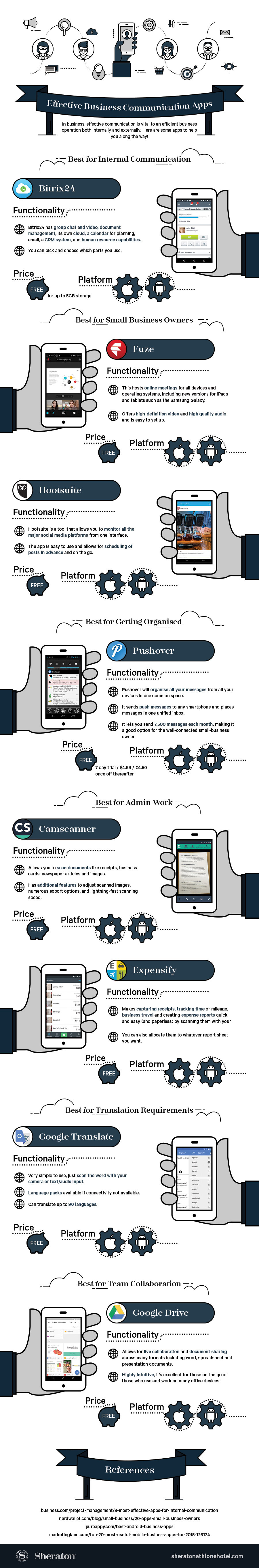 Effective-Business-Communication-Apps-Infographic