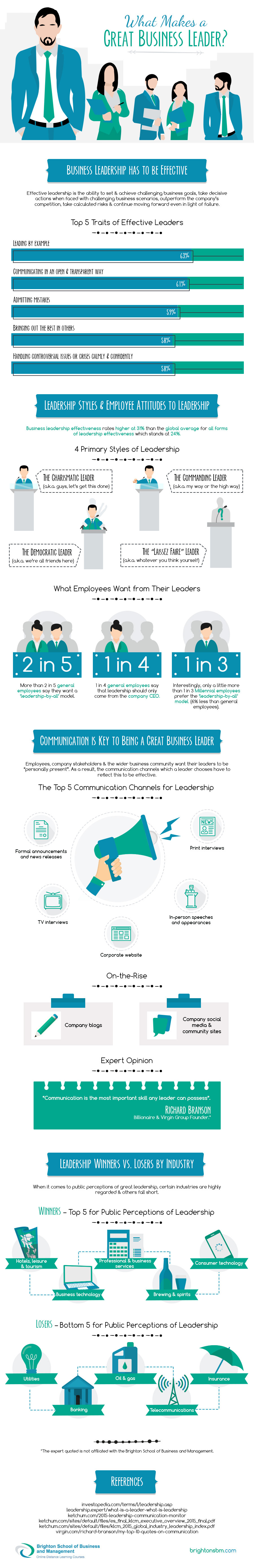 What-Makes-a-Great-Business-Leader-Infographic