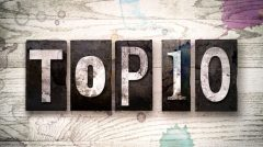 Top 10 Businessing Articles from the Fourth Quarter of 2016