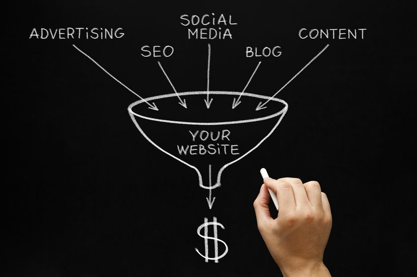 How to Utilize Every Aspect of Your Sales Funnel