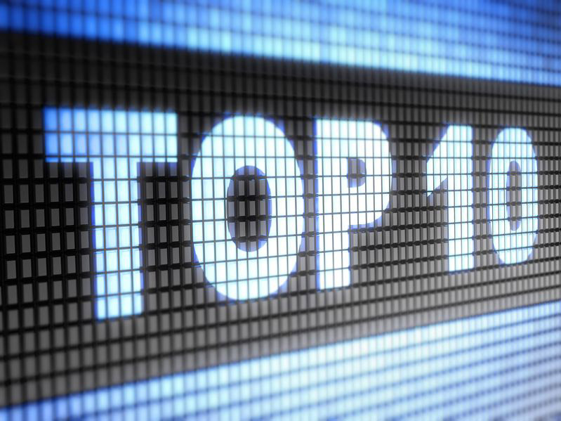 Top 10 Businessing Magazine Articles from the Fourth Quarter of 2015