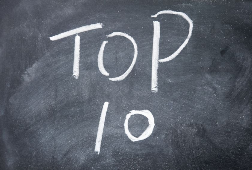 Top 10 Businessing Articles from the Third Quarter of 2016