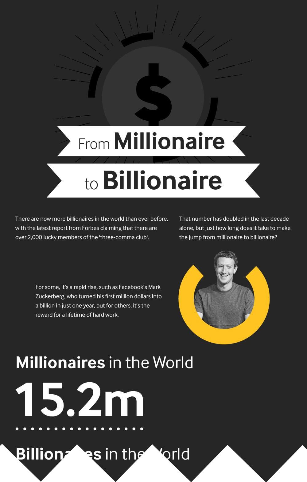 millionaire to billionaire infographic