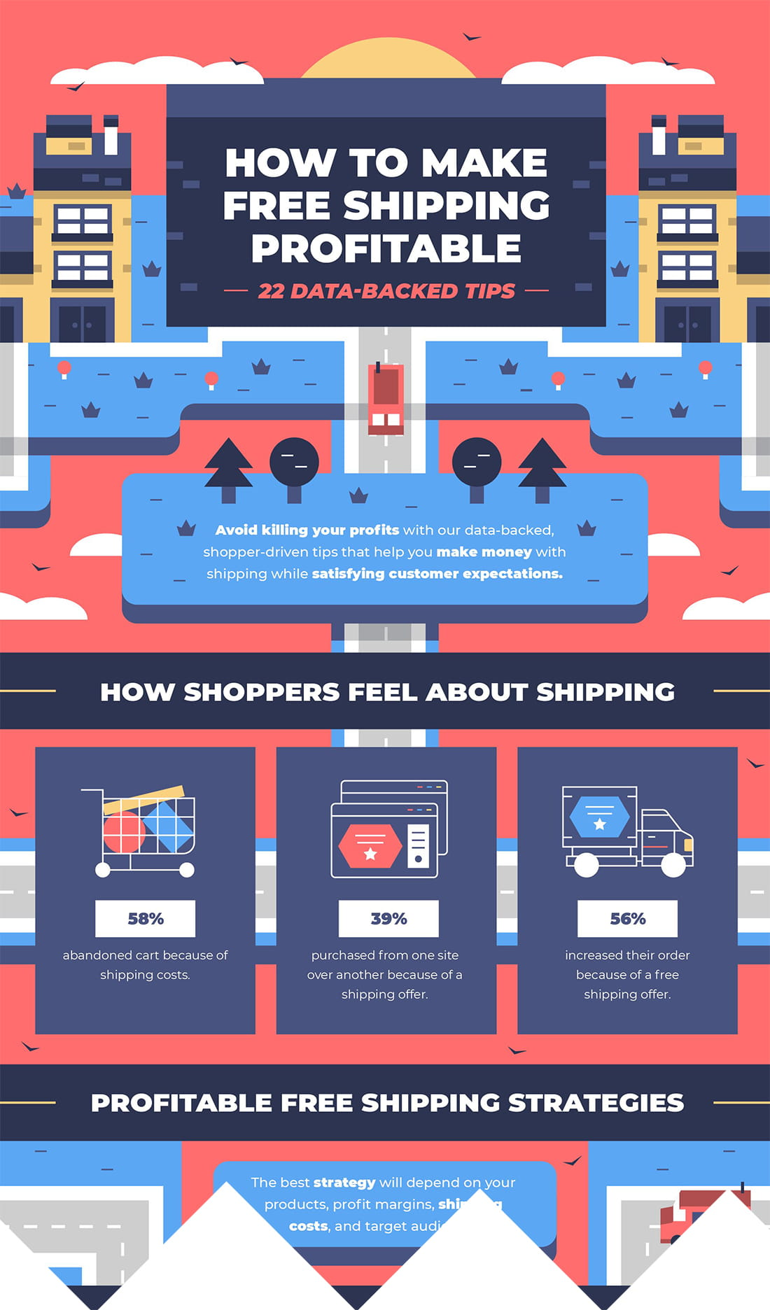 small business shipping infographic