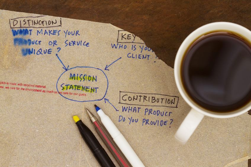 Mission Statement Examples For Small Business Owners Businessing
