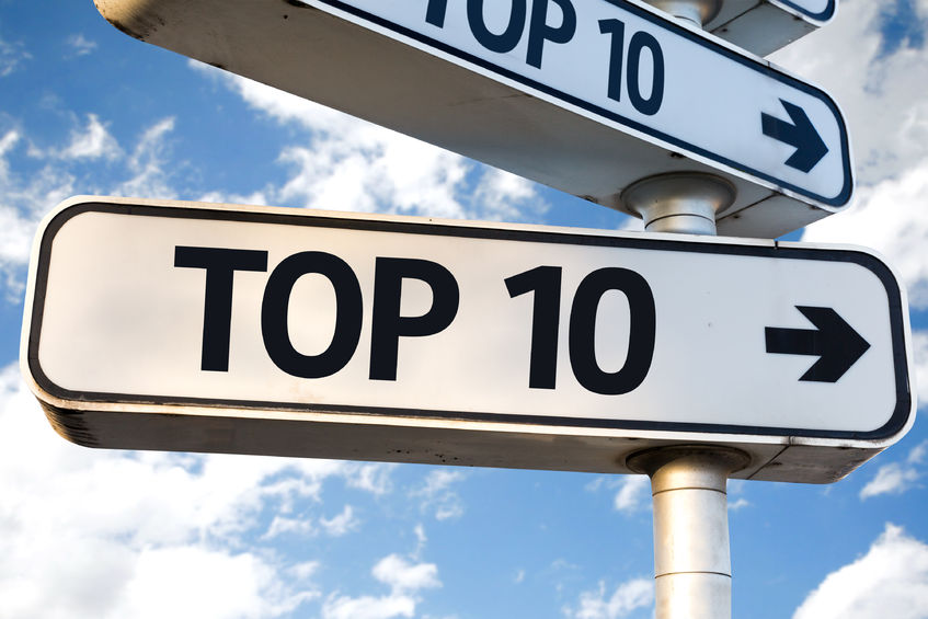Top 10 Businessing Articles from the Second Quarter of 2017