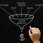 small business sales funnel
