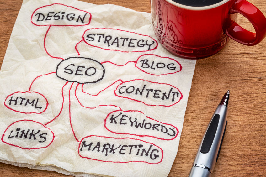 5 Ways a Strong SEO Campaign Impacts Your Brand