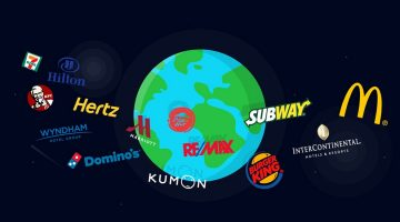 The World's Biggest Franchises: An Infographic