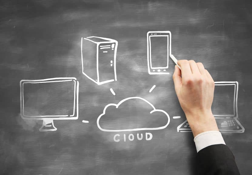 Is Cloud Technology Really an Effective Solution for Your Business?