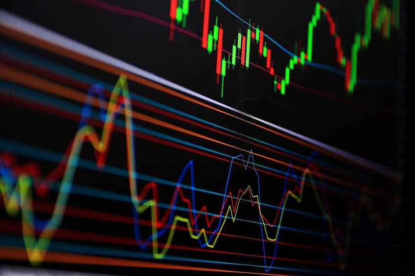 Top five factors to consider in fundamental analysis