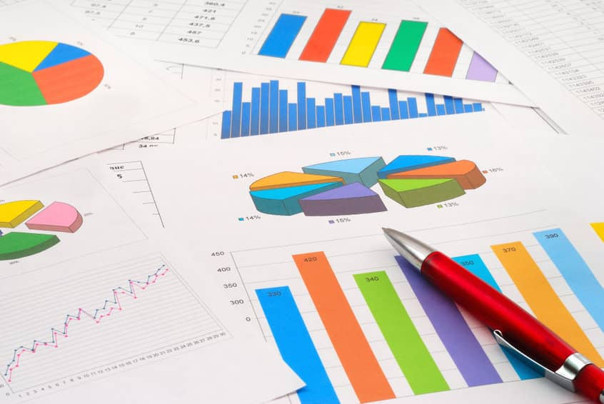 How to Perform a Strategic Business Analysis: Ultimate Guide